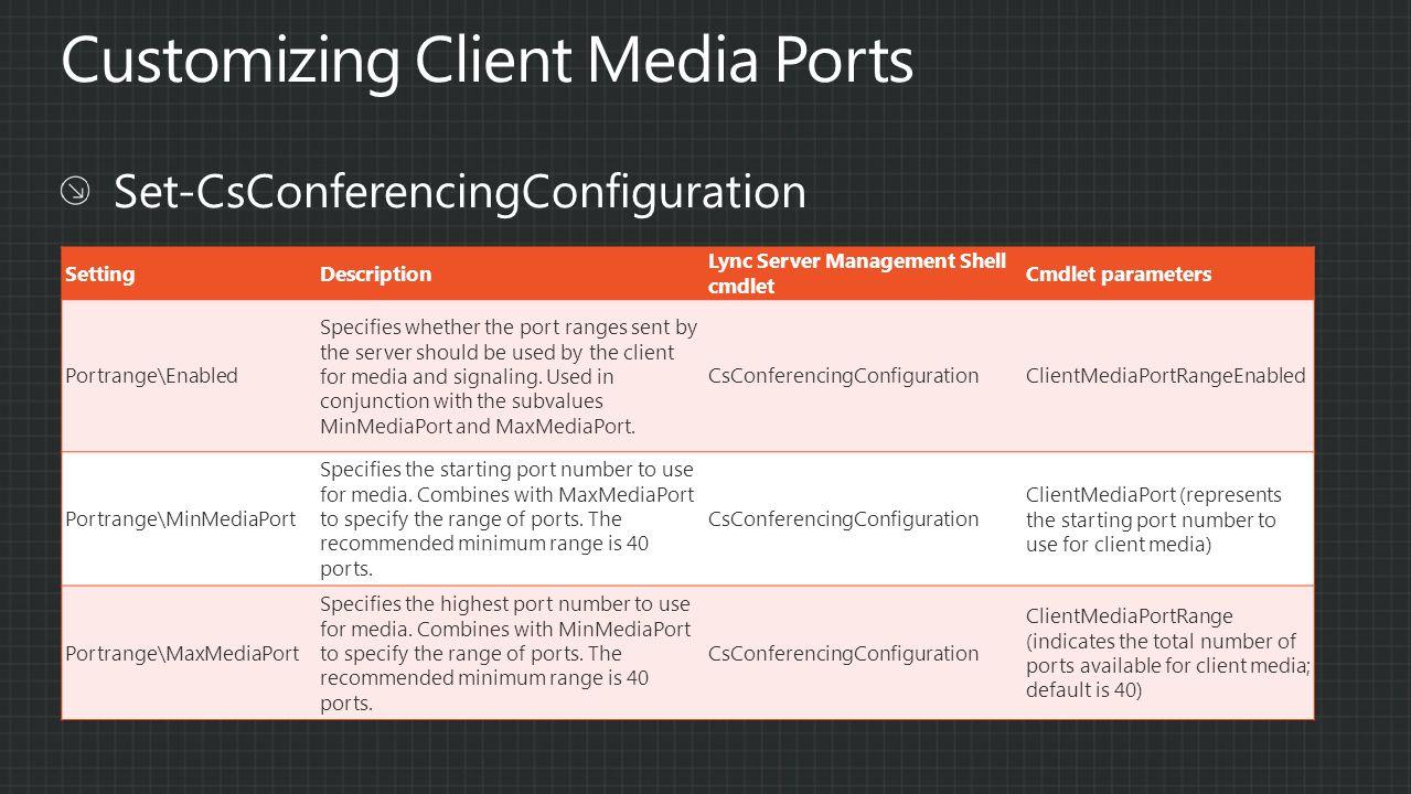SettingDescription Lync Server Management Shell cmdlet Cmdlet parameters Portrange\Enabled Specifies whether the port ranges sent by the server should