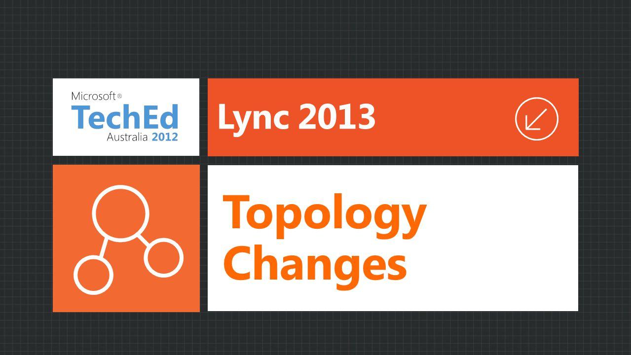 Lync 2013 Topology Changes