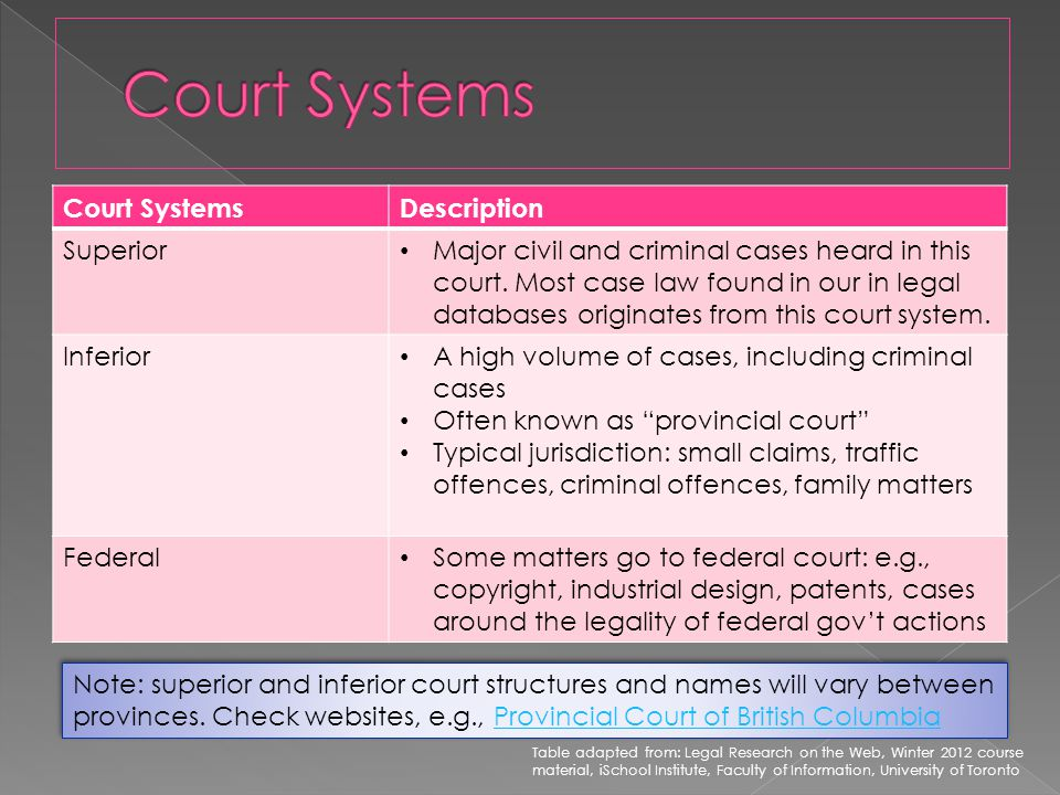 Level of CourtExamples 1 st level: Trial CourtBritish Columbia Supreme Court, Court of Queen's Bench (Alberta), Ontario Superior Court of Justice 2 nd level: Appellate CourtBritish Columbia Court of Appeal, Alberta Court of Appeal, Ontario Court of appeal 3 rd level: Supreme Court of Canada Supreme Court of Canada Table adapted from: Legal Research on the Web, Winter 2012 course material, iSchool Institute, Faculty of Information, University of Toronto