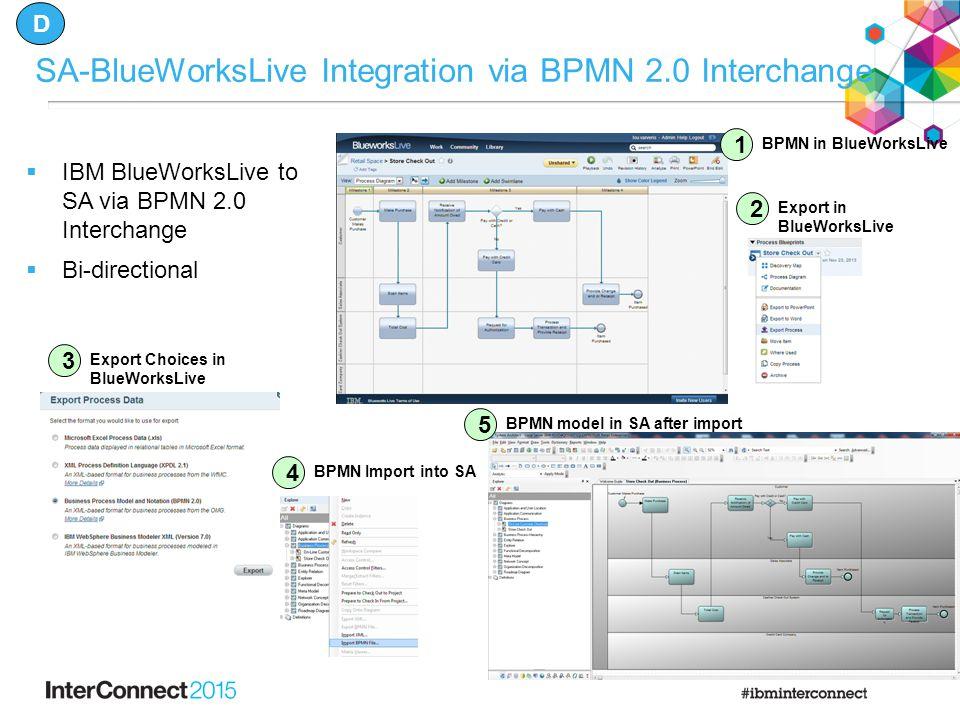 SA-BlueWorksLive Integration via BPMN 2.0 Interchange  IBM BlueWorksLive to SA via BPMN 2.0 Interchange  Bi-directional BPMN in BlueWorksLive 1 2 Ex