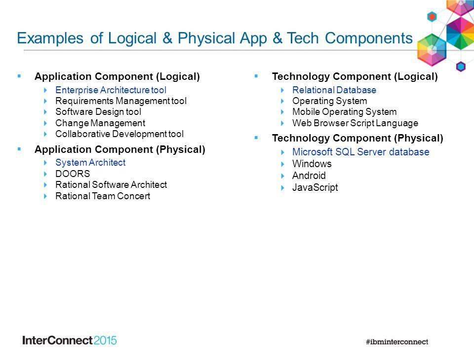  Application Component (Logical)  Enterprise Architecture tool  Requirements Management tool  Software Design tool  Change Management  Collabora