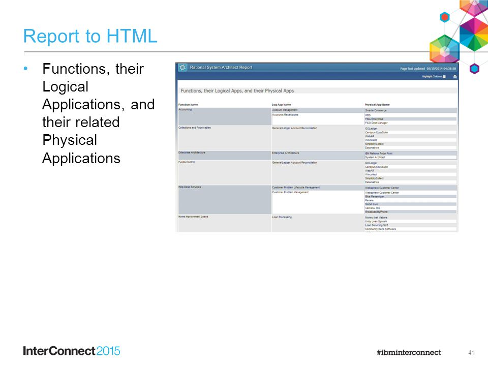 Report to HTML Functions, their Logical Applications, and their related Physical Applications 41