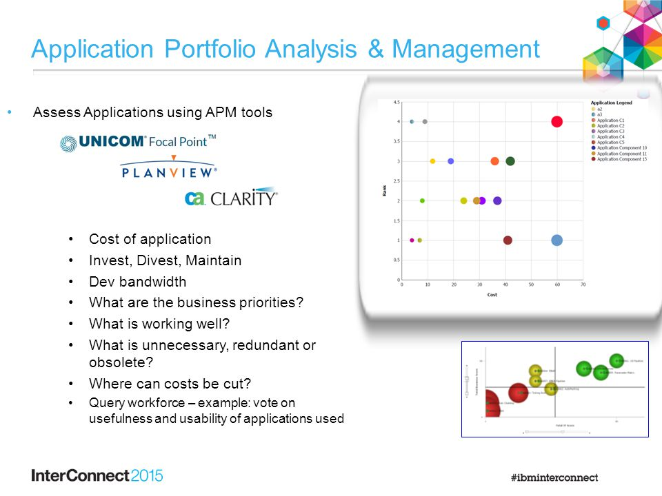 Application Portfolio Analysis & Management Assess Applications using APM tools Cost of application Invest, Divest, Maintain Dev bandwidth What are th