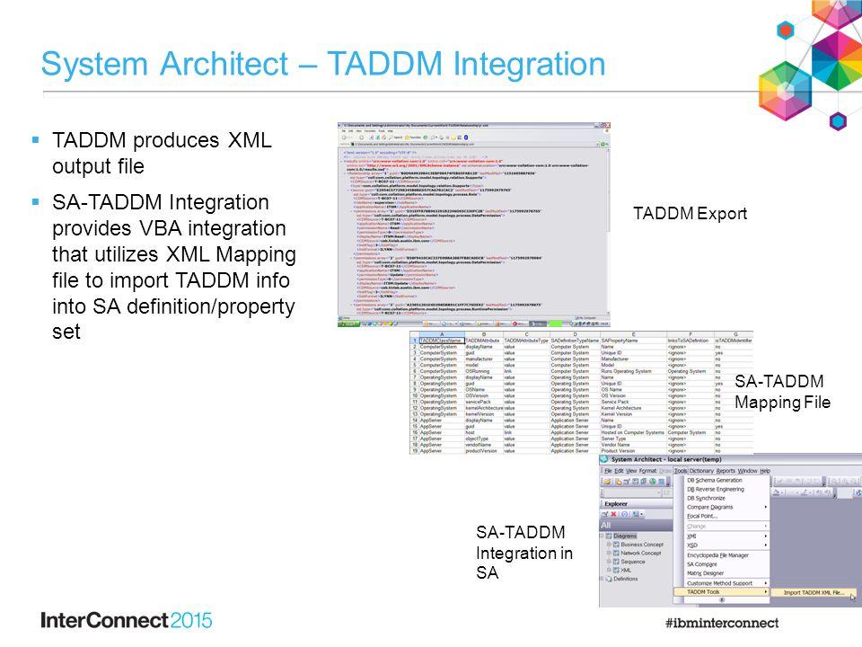 System Architect – TADDM Integration  TADDM produces XML output file  SA-TADDM Integration provides VBA integration that utilizes XML Mapping file t