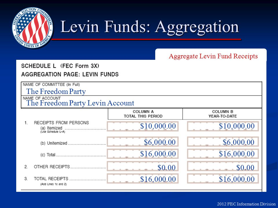 2012 FEC Information Division Levin Funds: Itemization Levin Funds: Itemization Receipt of Levin Funds The Freedom Party X Carmine Ragusa 123 Bank Road Milwaukee WI 53202 The Big Ragu Dance Studio Dance Instructor 3202012 $10,000.00 11