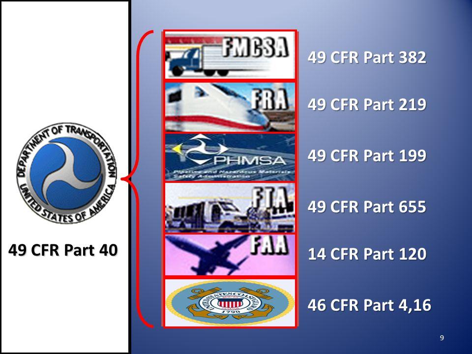 46 CFR Part 4,16 49 CFR Part 655 49 CFR Part 382 49 CFR Part 219 49 CFR Part 199 14 CFR Part 120 49 CFR Part 40 9