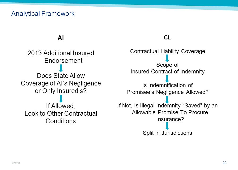 MARSH Analytical Framework CL Contractual Liability Coverage Scope of Insured Contract of Indemnity Is Indemnification of Promisee's Negligence Allowe