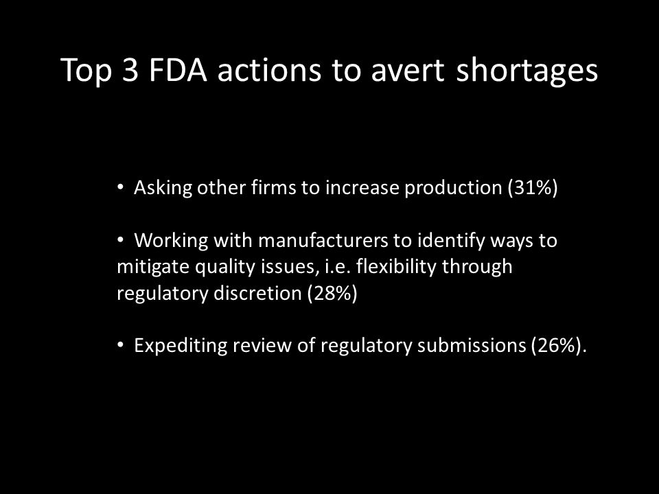 Top 3 FDA actions to avert shortages Asking other firms to increase production (31%) Working with manufacturers to identify ways to mitigate quality issues, i.e.