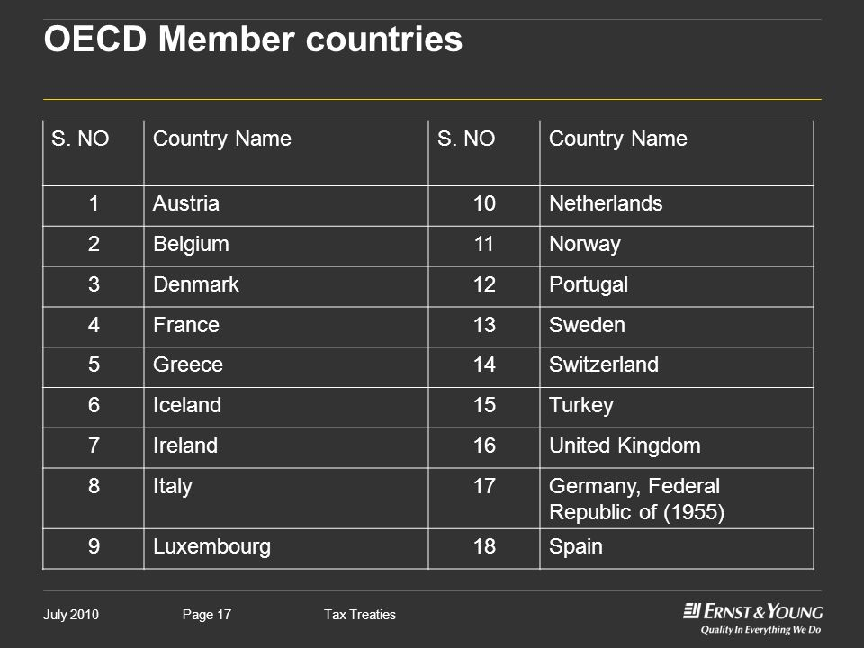 July 2010Tax TreatiesPage 17 OECD Member countries S. NOCountry NameS. NOCountry Name 1Austria10Netherlands 2Belgium11Norway 3Denmark12Portugal 4Franc