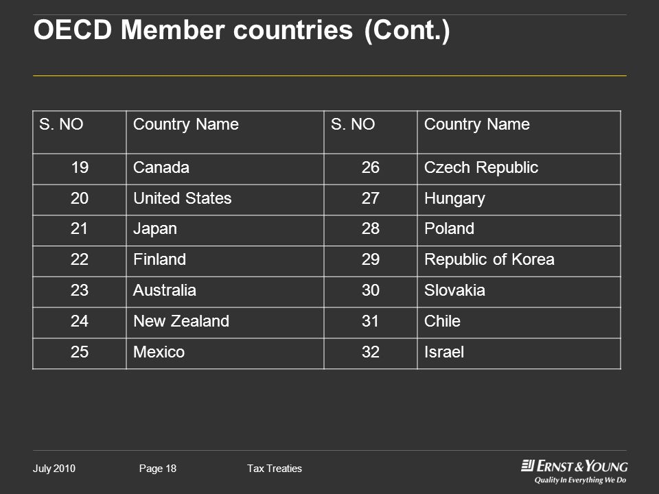July 2010Tax TreatiesPage 18 OECD Member countries (Cont.) S. NOCountry NameS. NOCountry Name 19Canada26Czech Republic 20United States27Hungary 21Japa