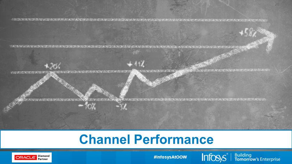 #InfosysAtOOW 20 Channel Performance