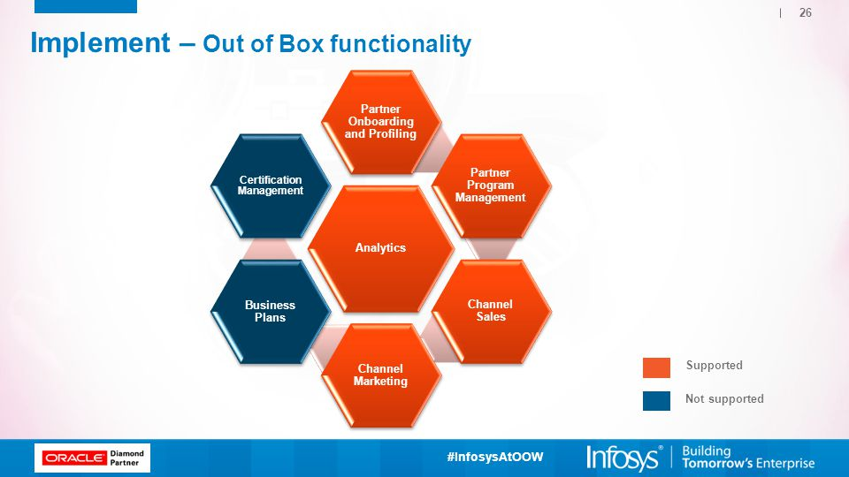 #InfosysAtOOW Implement – Out of Box functionality 26 Analytics Partner Onboarding and Profiling Partner Program Management Channel Sales Channel Mark