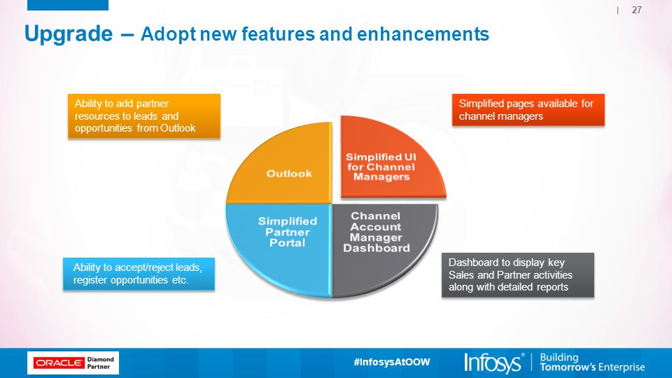 #InfosysAtOOW Upgrade – Adopt new features and enhancements 27 Simplified pages available for channel managers Dashboard to display key Sales and Part