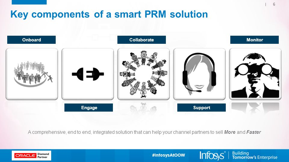 #InfosysAtOOW Key components of a smart PRM solution 6 Onboard A comprehensive, end to end, integrated solution that can help your channel partners to