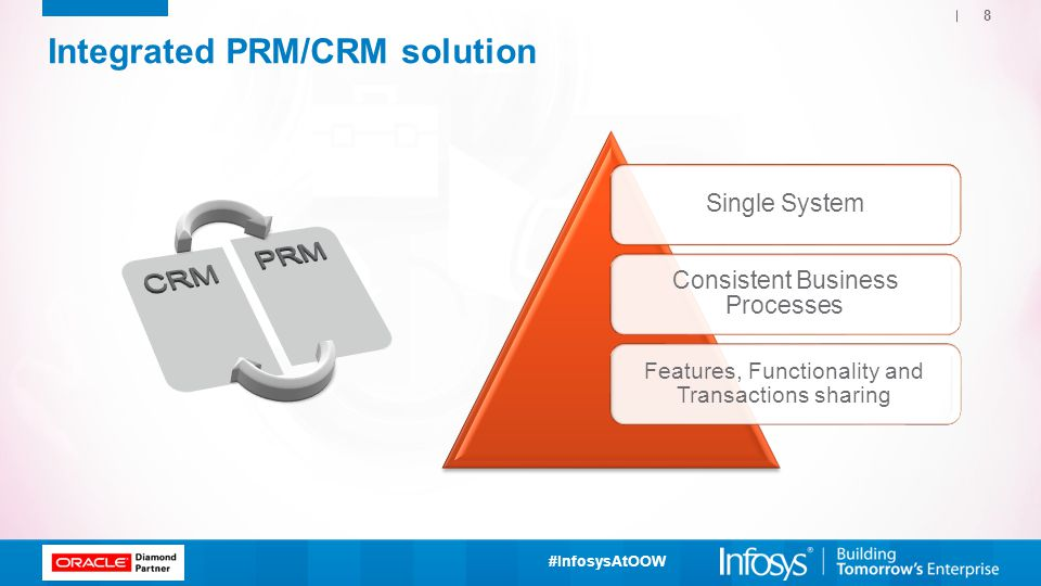 #InfosysAtOOW Single System Consistent Business Processes Features, Functionality and Transactions sharing 8 Integrated PRM/CRM solution