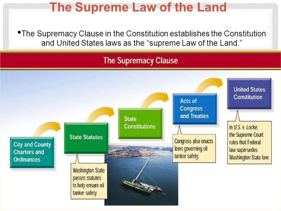 """The Supreme Law of the Land The Supremacy Clause in the Constitution establishes the Constitution and United States laws as the """"supreme Law of the La"""
