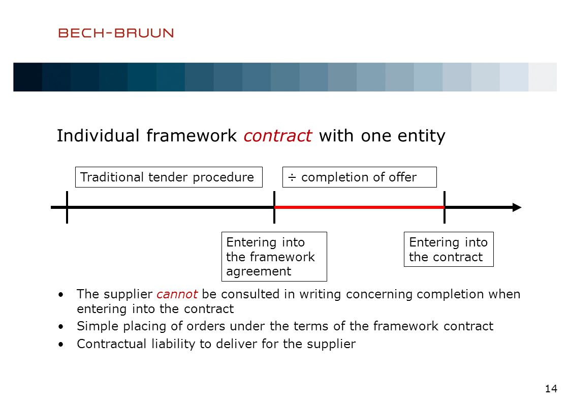 Individual framework contract with one entity The supplier cannot be consulted in writing concerning completion when entering into the contract Simple placing of orders under the terms of the framework contract Contractual liability to deliver for the supplier 14 ÷ completion of offerTraditional tender procedure Entering into the framework agreement Entering into the contract