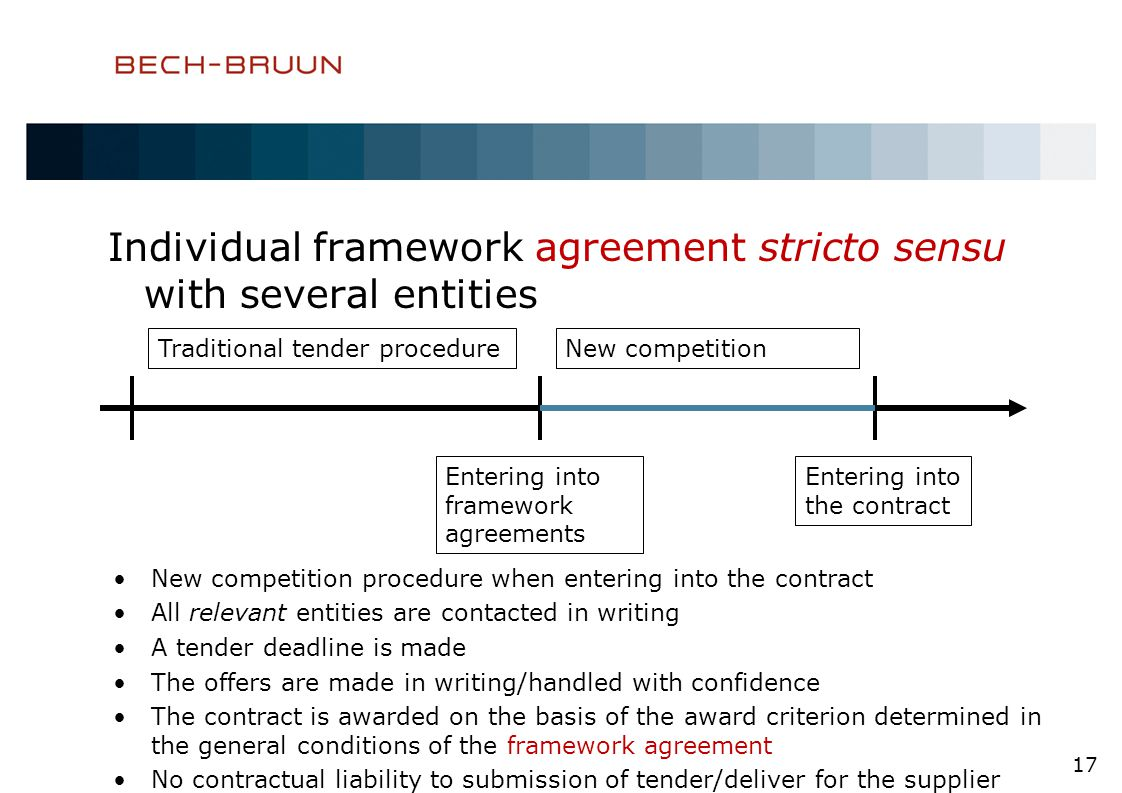 Individual framework agreement stricto sensu with several entities New competition procedure when entering into the contract All relevant entities are contacted in writing A tender deadline is made The offers are made in writing/handled with confidence The contract is awarded on the basis of the award criterion determined in the general conditions of the framework agreement No contractual liability to submission of tender/deliver for the supplier 17 New competitionTraditional tender procedure Entering into framework agreements Entering into the contract