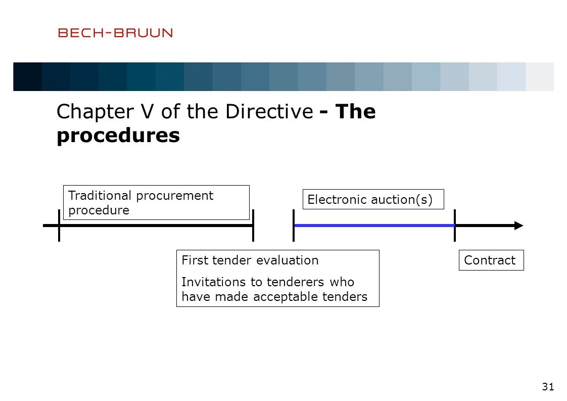 Chapter V of the Directive - The procedures 31 Electronic auction(s) Traditional procurement procedure First tender evaluation Invitations to tenderers who have made acceptable tenders Contract