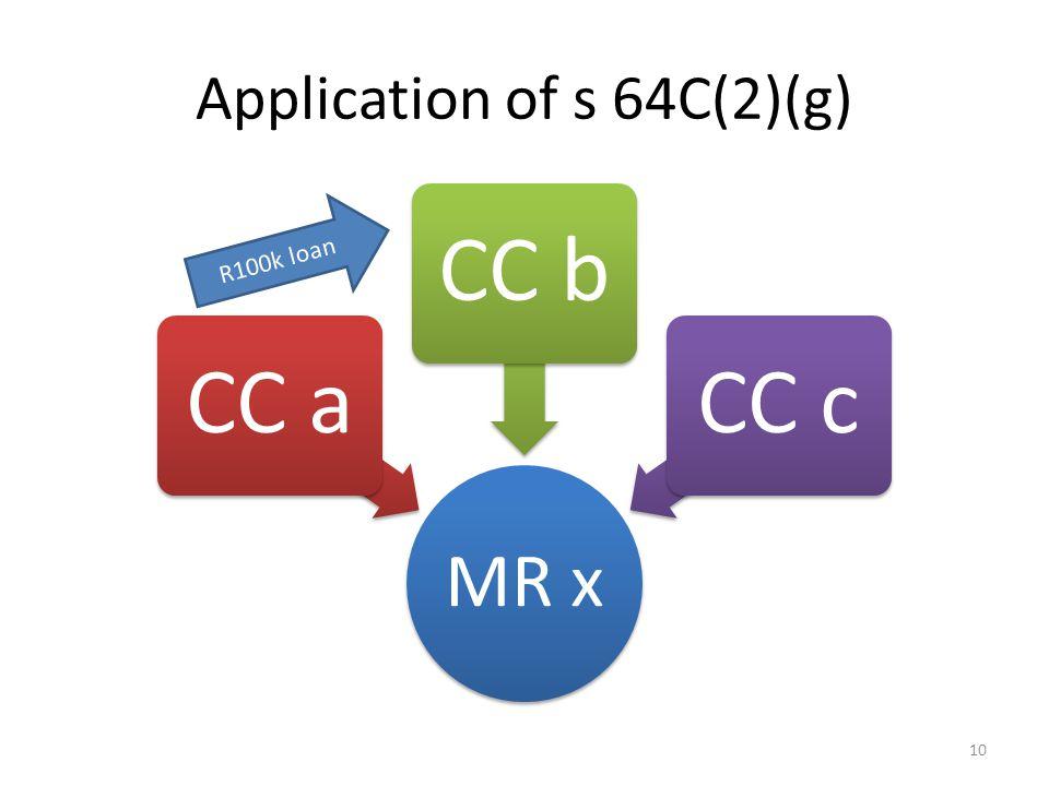 Application of s 64C(2)(g) MR x CC aCC bCC c 10 R100k loan