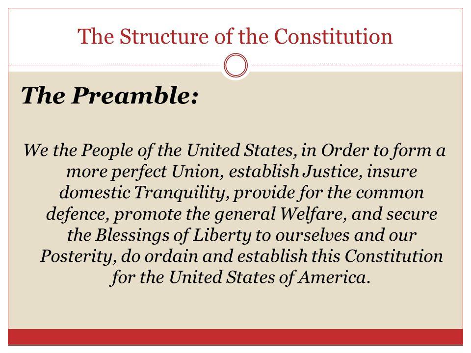 AMENDMENTS 1-10 The Bill of Rights