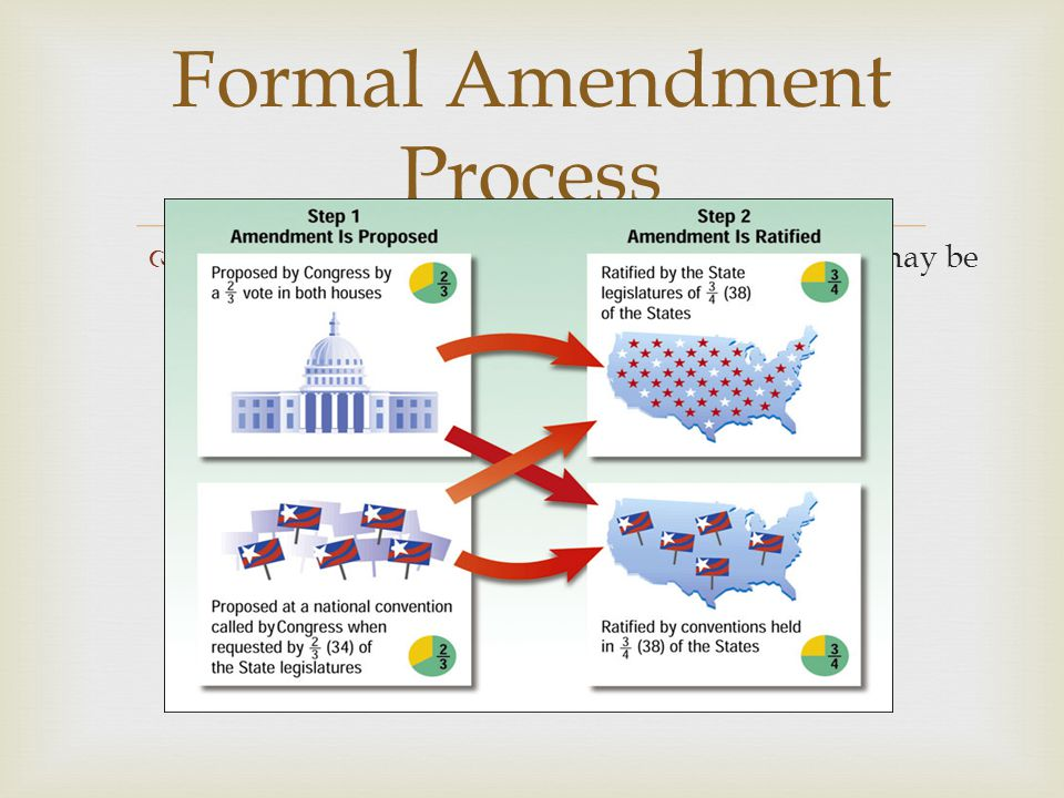  Formal Amendment Process  The four different ways by which amendments may be added to the Constitution are shown here: