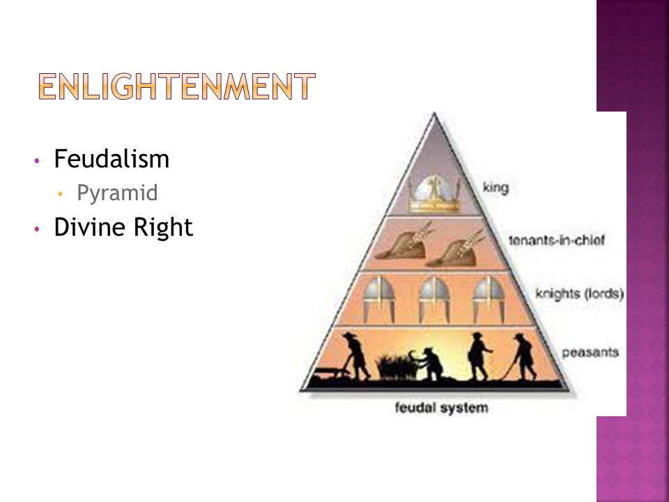 Feudalism Pyramid Divine Right