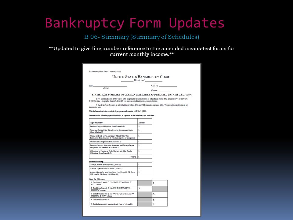 Bankruptcy Form Updates B 06- Summary (Summary of Schedules ) **Updated to give line number reference to the amended means-test forms for current mont