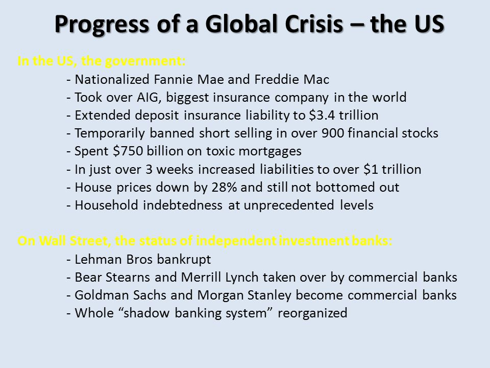 Progress of a Global Crisis – the US In the US, the government: - Nationalized Fannie Mae and Freddie Mac - Took over AIG, biggest insurance company in the world - Extended deposit insurance liability to $3.4 trillion - Temporarily banned short selling in over 900 financial stocks - Spent $750 billion on toxic mortgages - In just over 3 weeks increased liabilities to over $1 trillion - House prices down by 28% and still not bottomed out - Household indebtedness at unprecedented levels On Wall Street, the status of independent investment banks: - Lehman Bros bankrupt - Bear Stearns and Merrill Lynch taken over by commercial banks - Goldman Sachs and Morgan Stanley become commercial banks - Whole shadow banking system reorganized