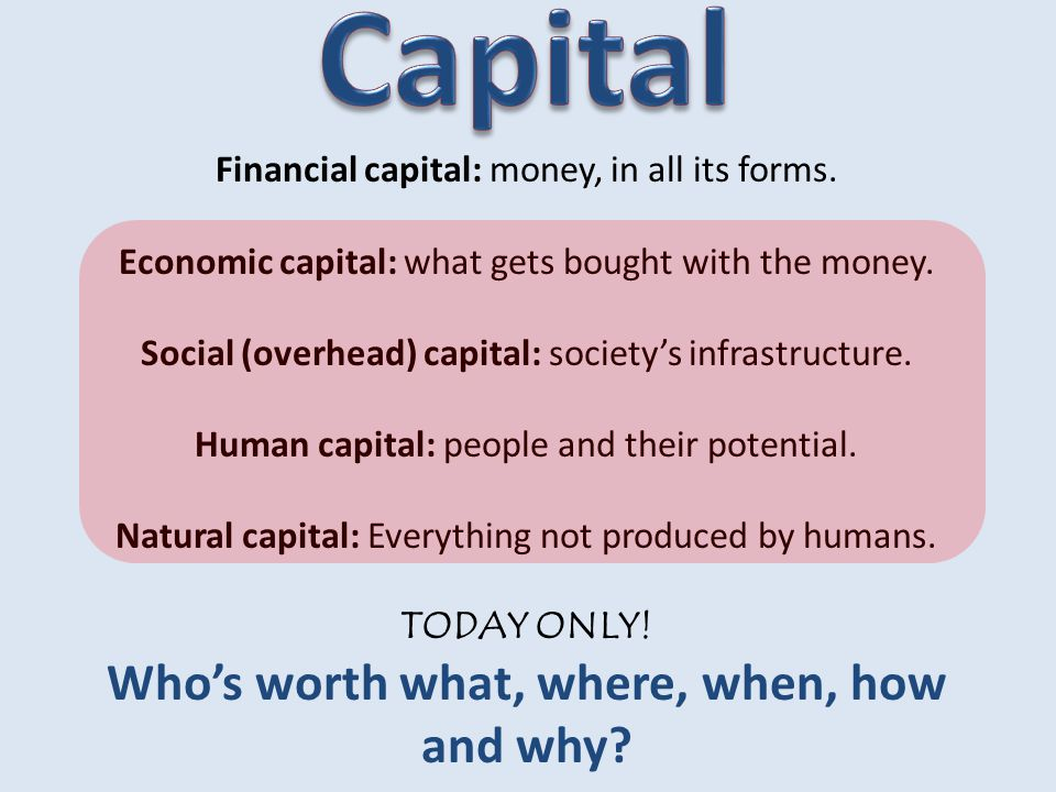 Financial capital: money, in all its forms. Economic capital: what gets bought with the money.