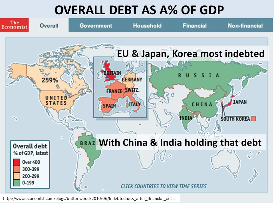 OVERALL DEBT AS A% OF GDP EU & Japan, Korea most indebted With China & India holding that debt http://www.economist.com/blogs/buttonwood/2010/06/indebtedness_after_financial_crisis