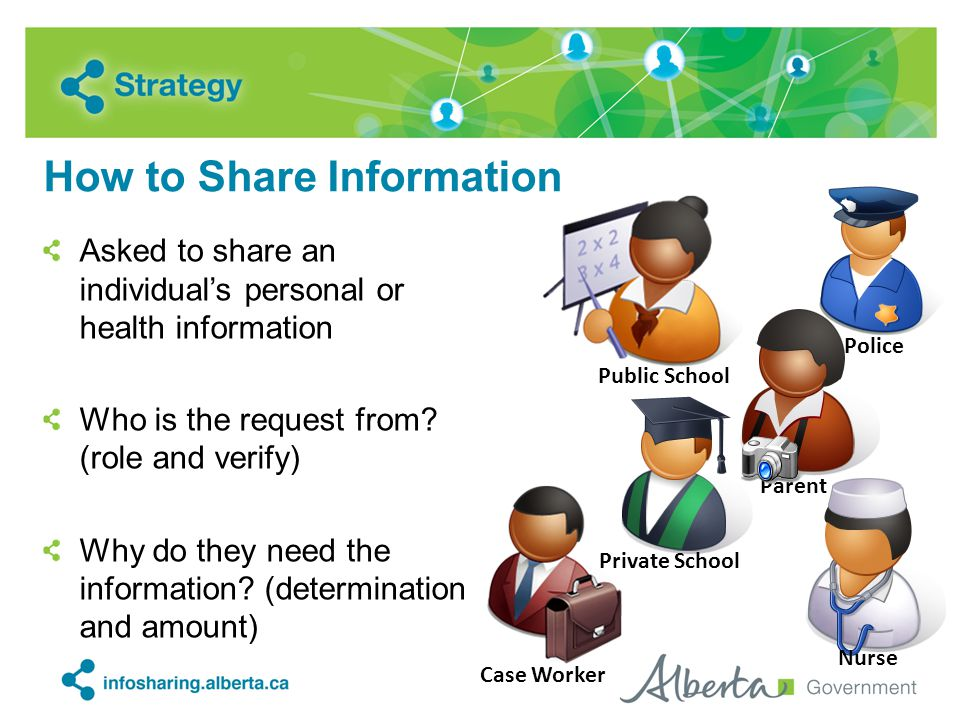 How to Share Information Asked to share an individual's personal or health information Who is the request from.
