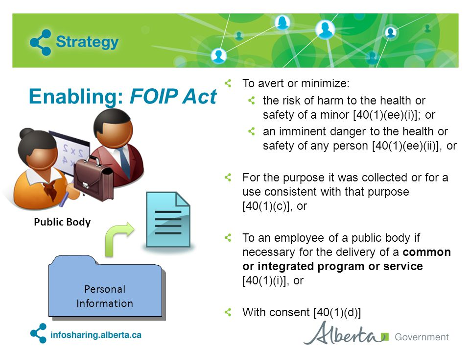 Enabling: FOIP Act To avert or minimize: the risk of harm to the health or safety of a minor [40(1)(ee)(i)]; or an imminent danger to the health or safety of any person [40(1)(ee)(ii)], or For the purpose it was collected or for a use consistent with that purpose [40(1)(c)], or To an employee of a public body if necessary for the delivery of a common or integrated program or service [40(1)(i)], or With consent [40(1)(d)] Personal Information Public Body