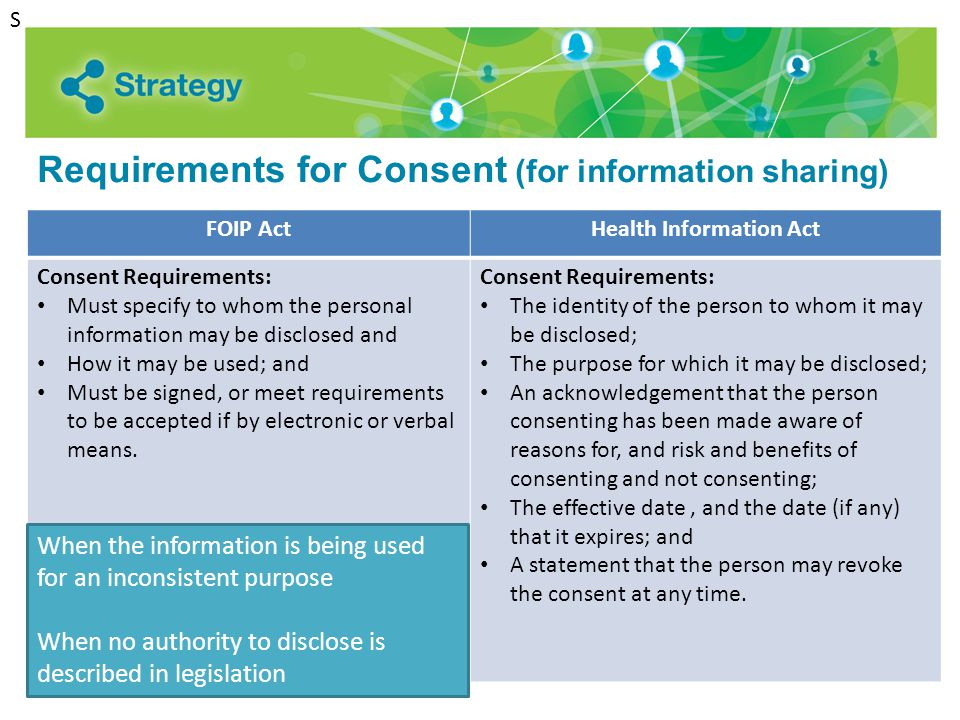 Requirements for Consent (for information sharing) FOIP ActHealth Information Act Consent Requirements: Must specify to whom the personal information may be disclosed and How it may be used; and Must be signed, or meet requirements to be accepted if by electronic or verbal means.
