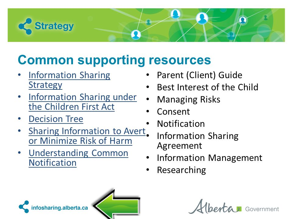 Common supporting resources Information Sharing Strategy Information Sharing under the Children First Act Decision Tree Sharing Information to Avert o