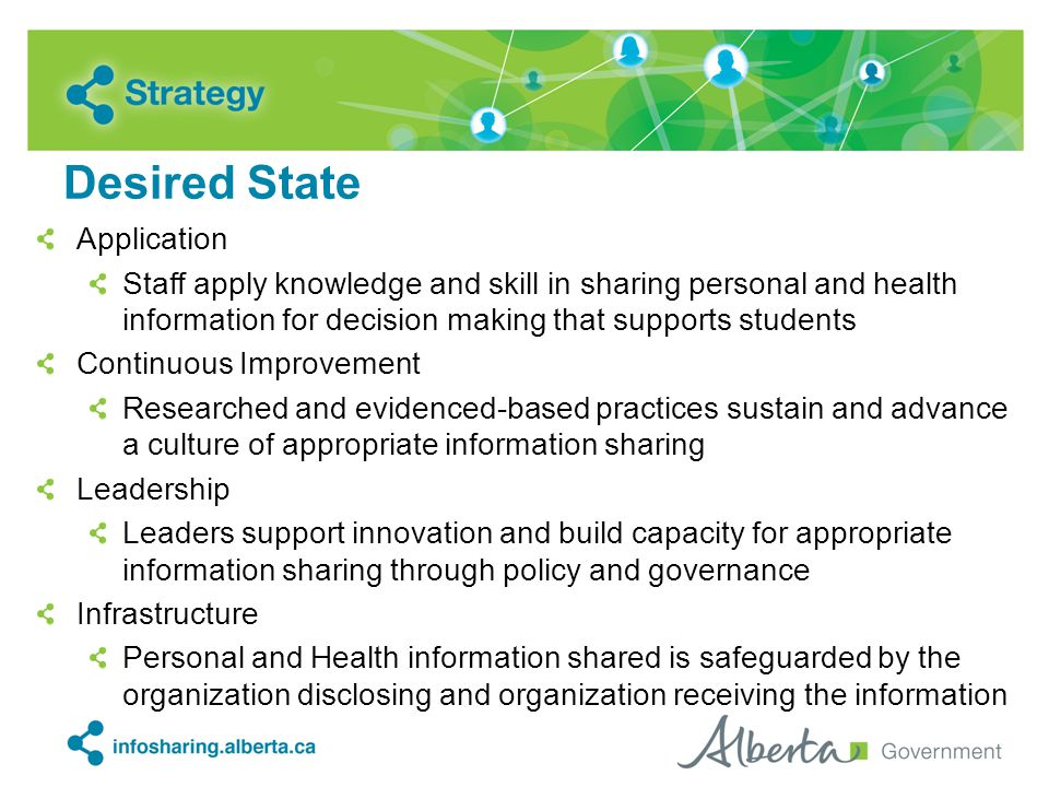 Desired State Application Staff apply knowledge and skill in sharing personal and health information for decision making that supports students Contin