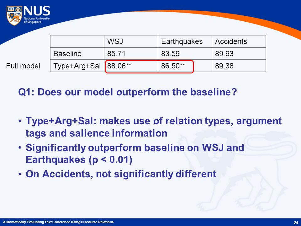 Q1: Does our model outperform the baseline.