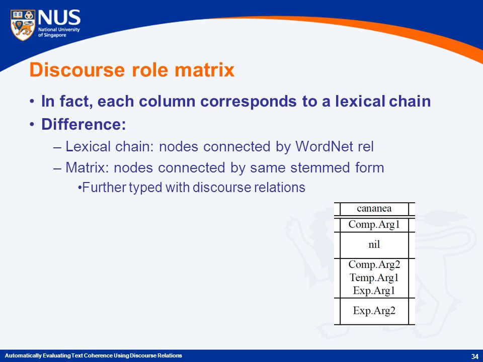 Discourse role matrix In fact, each column corresponds to a lexical chain Difference: –Lexical chain: nodes connected by WordNet rel –Matrix: nodes connected by same stemmed form Further typed with discourse relations 34 Automatically Evaluating Text Coherence Using Discourse Relations