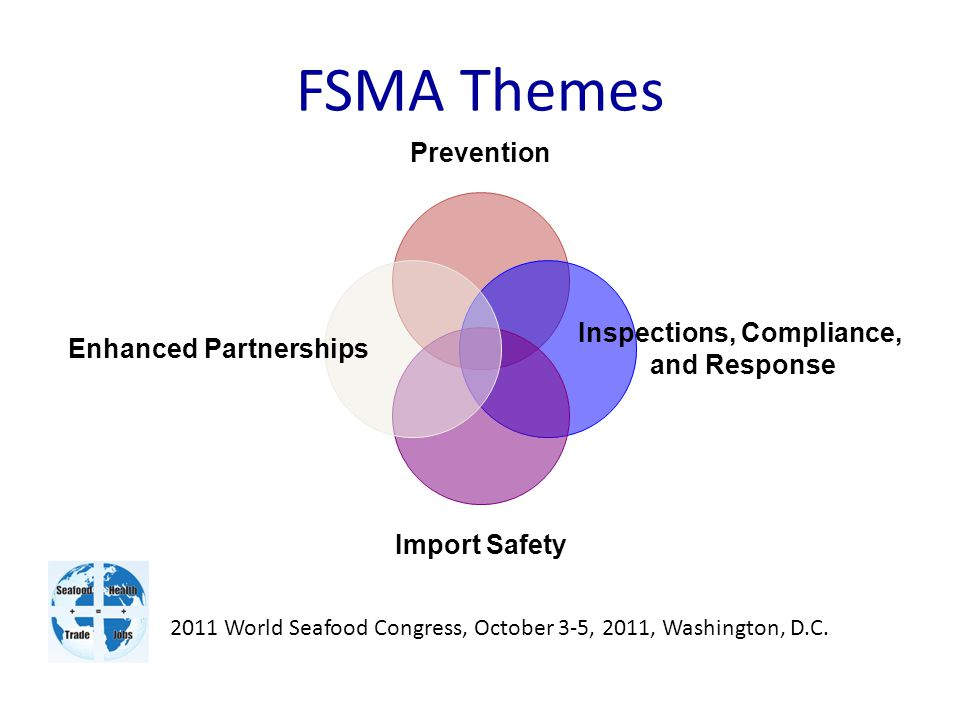 FSMA Themes 2011 World Seafood Congress, October 3-5, 2011, Washington, D.C. Prevention Inspections, Compliance, and Response Import Safety Enhanced P