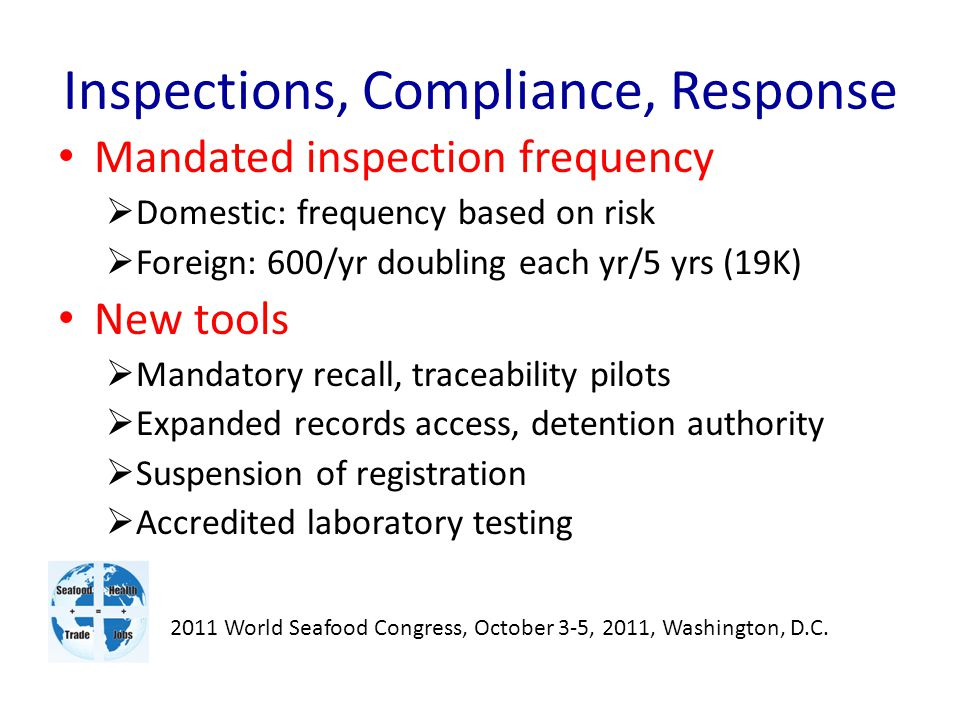 Inspections, Compliance, Response Mandated inspection frequency  Domestic: frequency based on risk  Foreign: 600/yr doubling each yr/5 yrs (19K) New