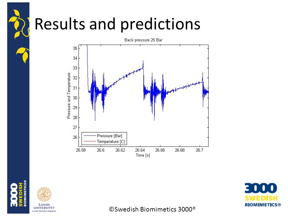 ©Swedish Biomimetics 3000® Results and predictions