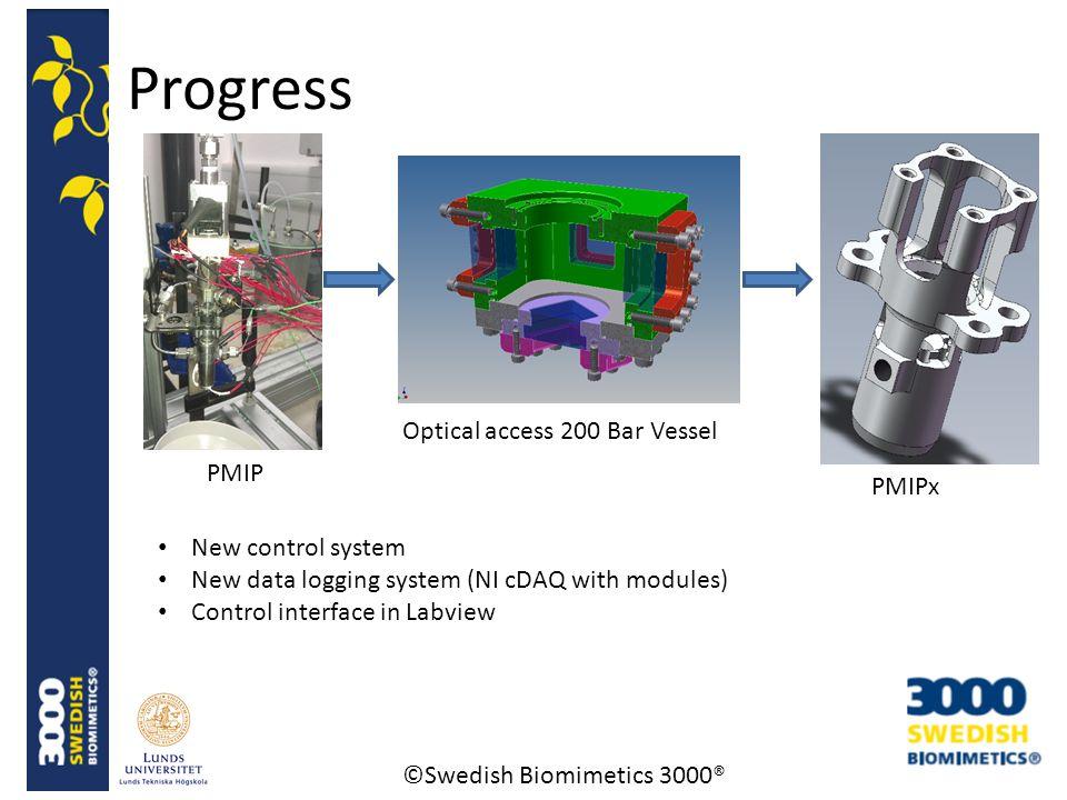 ©Swedish Biomimetics 3000® Results and predictions Below saturation temperature for target back pressure Above saturation temperature for target back pressure
