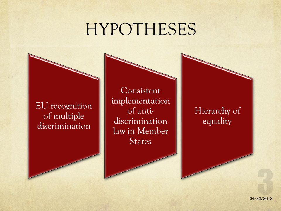 HYPOTHESES EU recognition of multiple discrimination Consistent implementation of anti- discrimination law in Member States Hierarchy of equality 04/2
