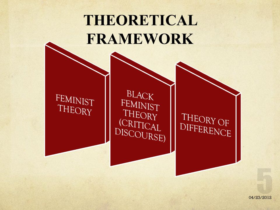 FEMINIST THEORIES No unified theoretical model applicable Different forms of oppression lead to the different forms of discrimination & violence against marginalised ground (Young, 2005) Different stereotypes (racism, sexism, heterosexism) Universal forms, standards and politics – unacceptable (MacKinnon, Dworkin) Other theories (biological, cultural, evolutionist) – aggression/domination – social/genetic 04/23/2012