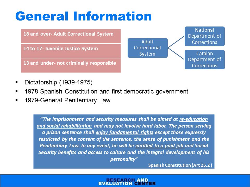 """General Information  Dictatorship (1939-1975)  1978-Spanish Constitution and first democratic government  1979-General Penitentiary Law """"The impris"""