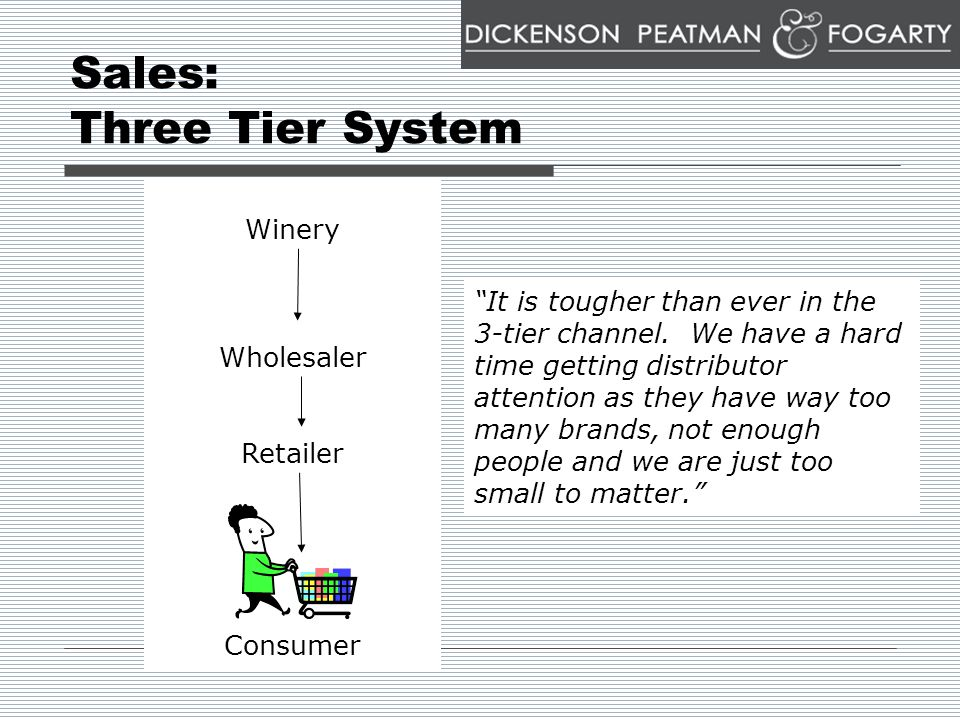 Sales: Distributor Consolidation Winery Wholesaler Retailer Consumer