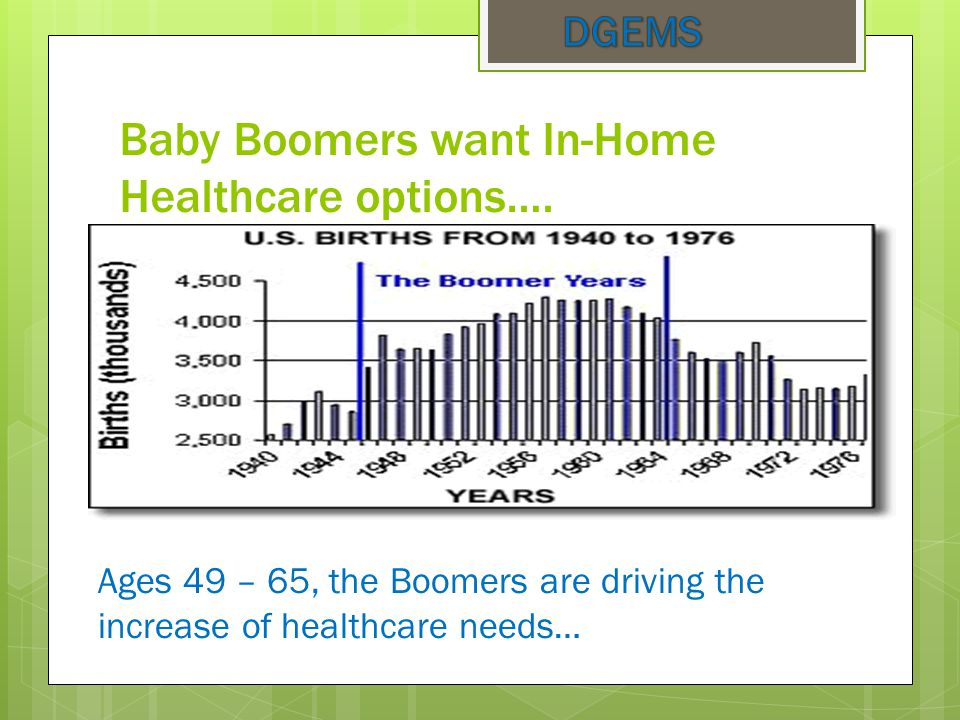 Baby Boomers want In-Home Healthcare options….
