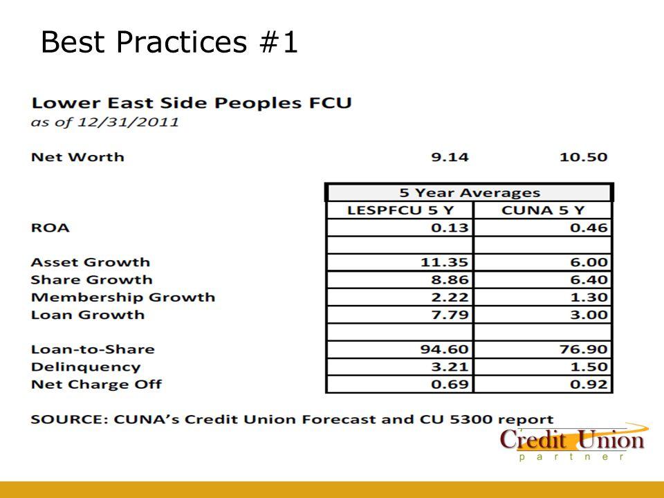 Best Practices #1