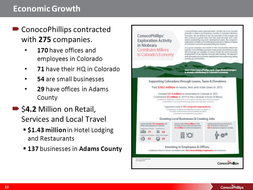 Economic Growth  ConocoPhillips contracted with 275 companies. 170 have offices and employees in Colorado 71 have their HQ in Colorado 54 are small b
