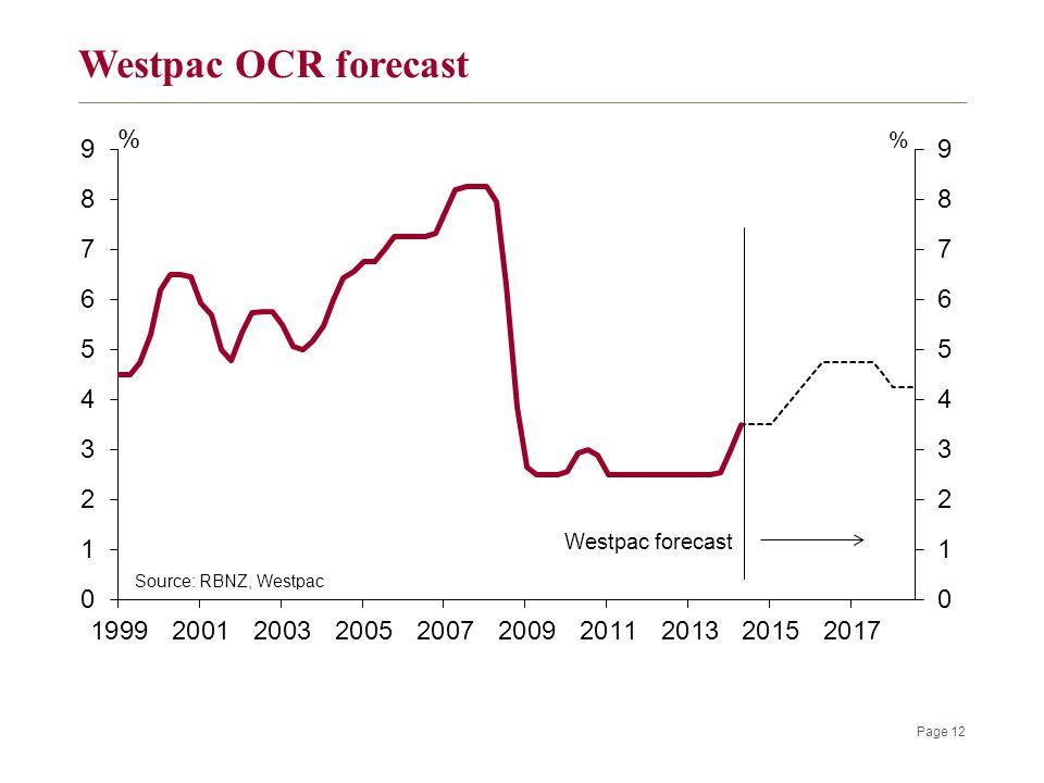 Westpac OCR forecast Page 12